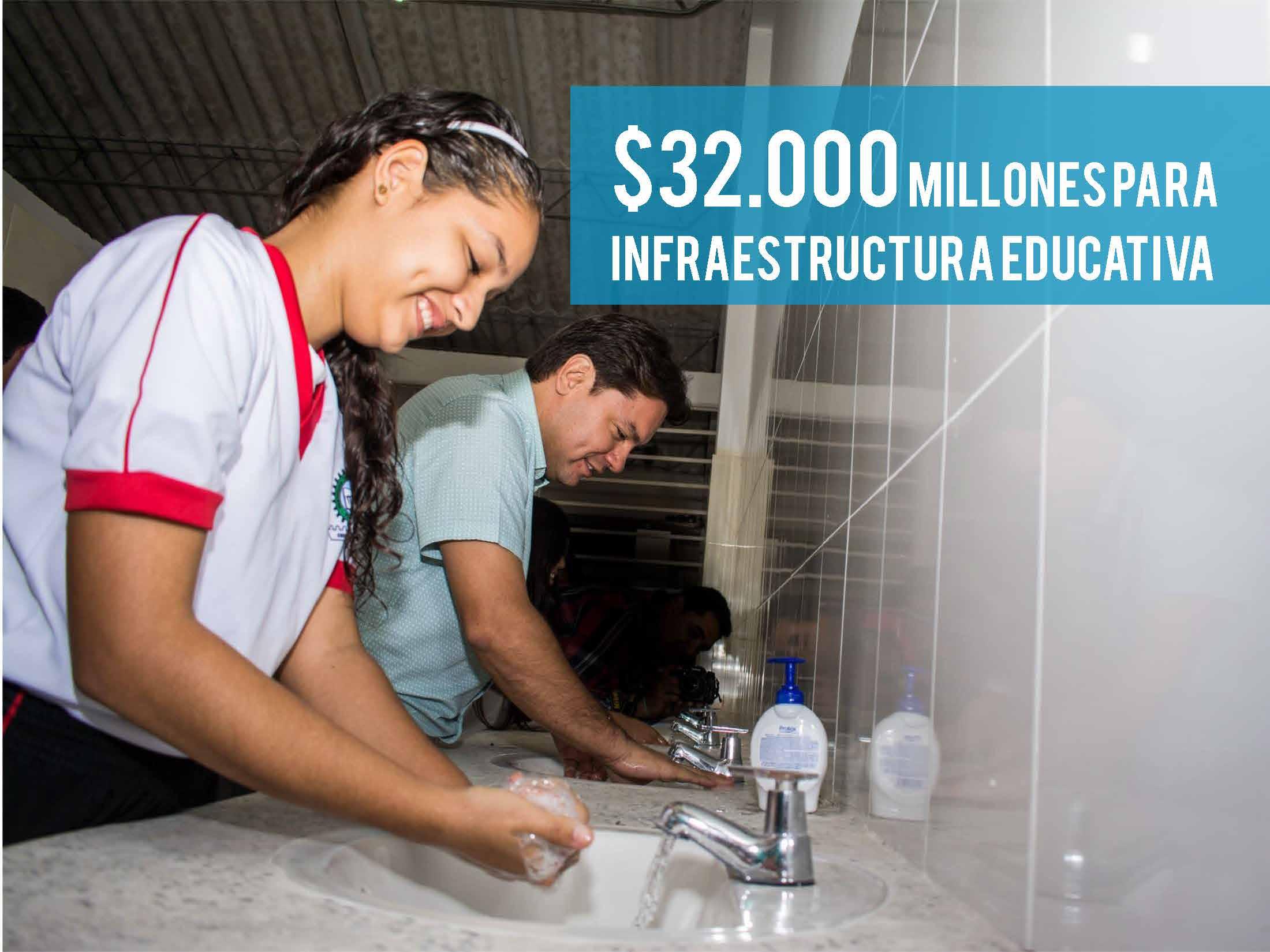 Mejoramiento en Infraestructura Educativa